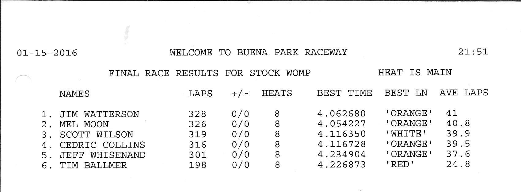 11516 womp results.jpg