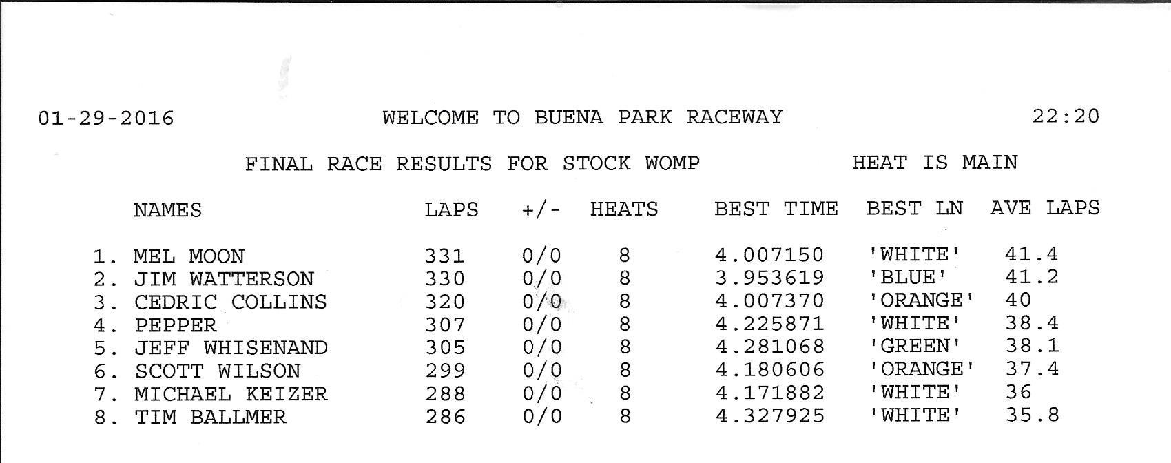 12916 womp results.jpg
