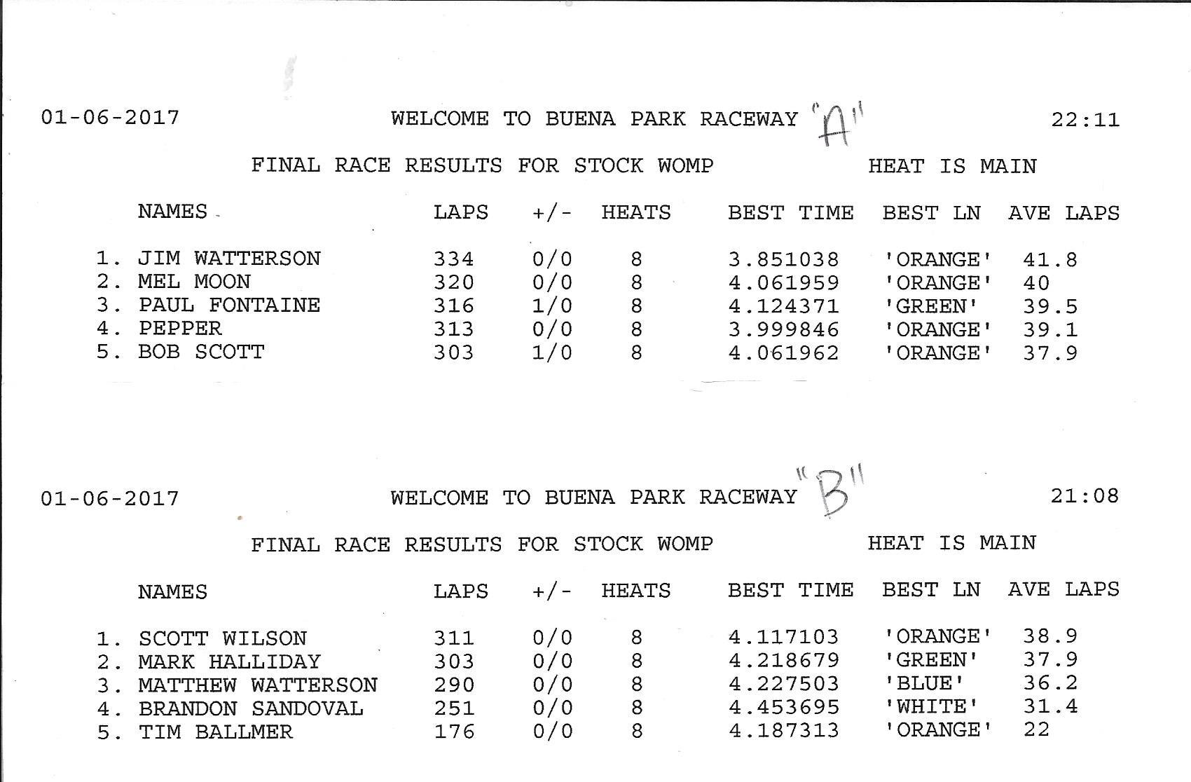 1617 womp results.jpg