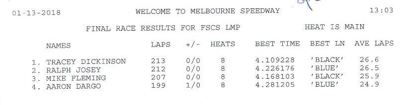 FSCS 2018 Race#1 LMP Group 2 results.jpg