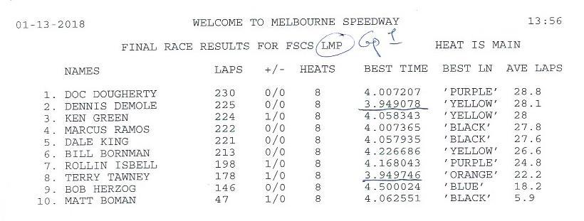 FSCS 2018 Race#1 LMP Group 1 results.jpg