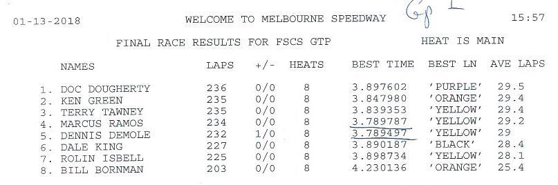 FSCS 2018 Race#1 GTP Group 1 results.jpg