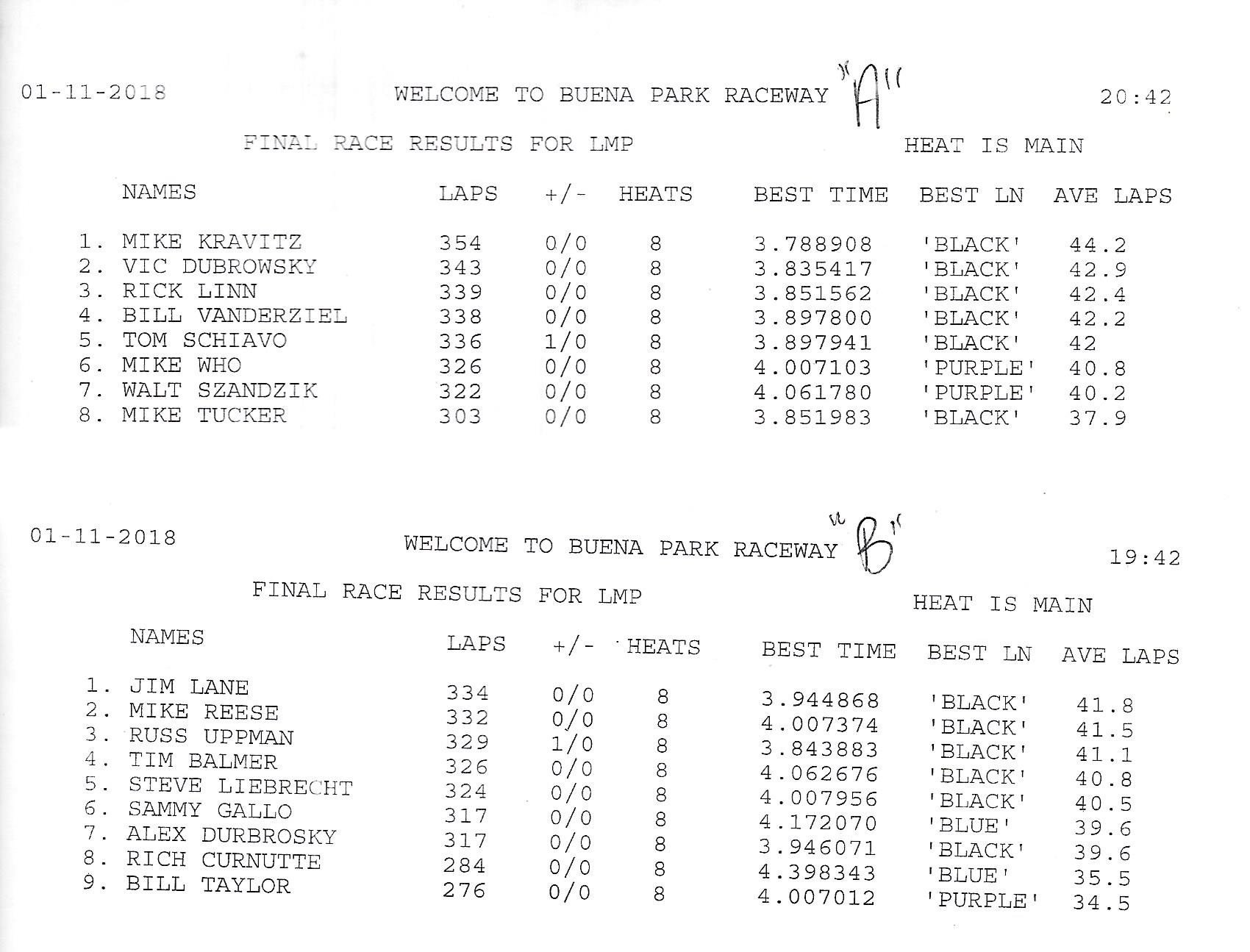 11118 LMP results.jpeg