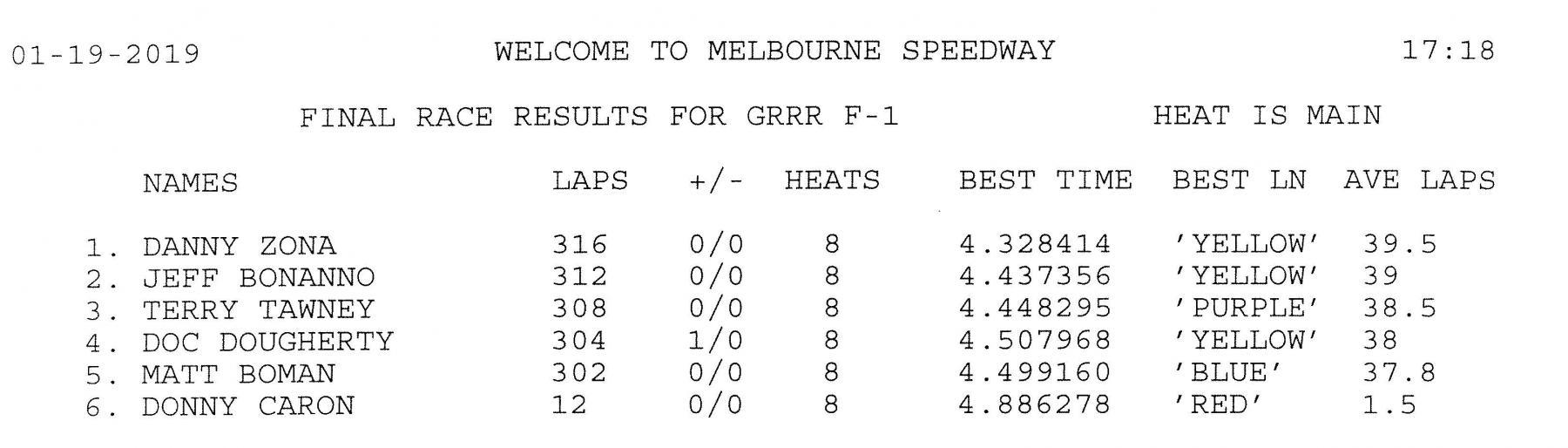 1.19.19 GRRR F1 - Race #2 Final Result.jpg