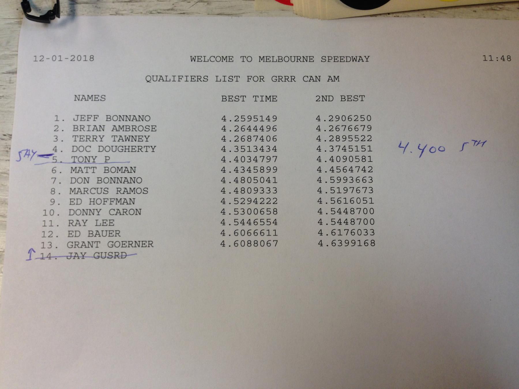 GRRR 12.1.18 CanAm Qualifying.JPG