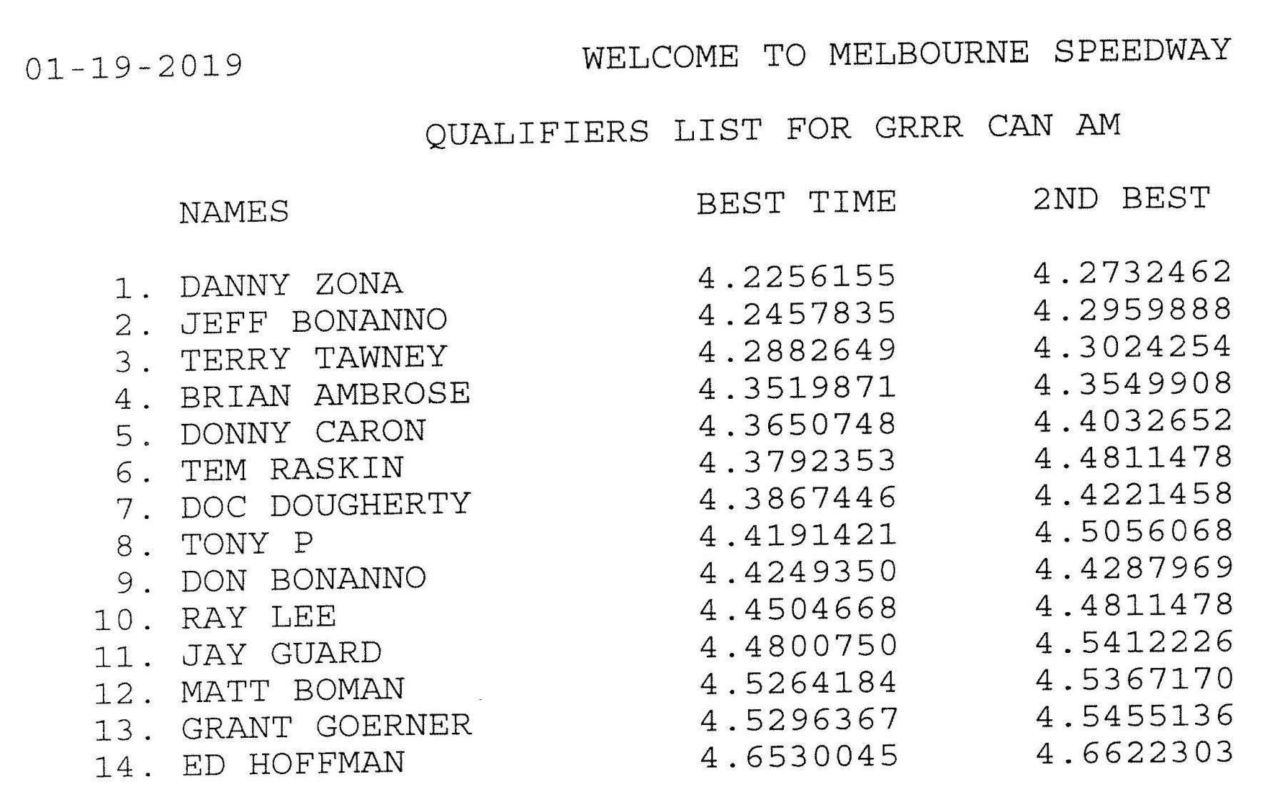 1.19.19 GRRR CanAm Qualifying.jpg