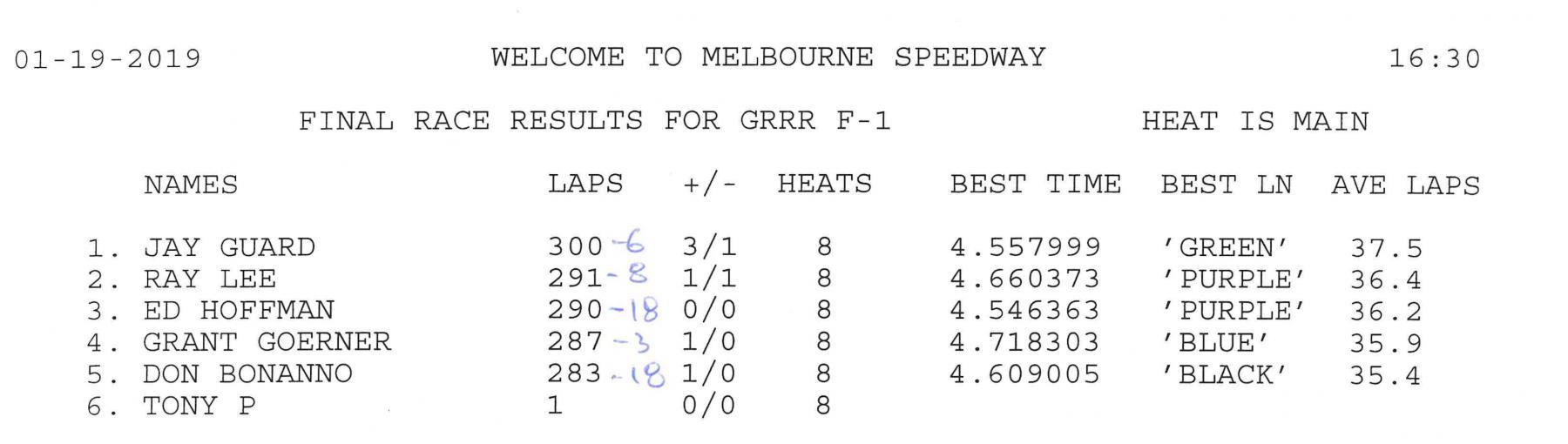 1.19.19 GRRR F1 - Race #1 Final Result.jpg