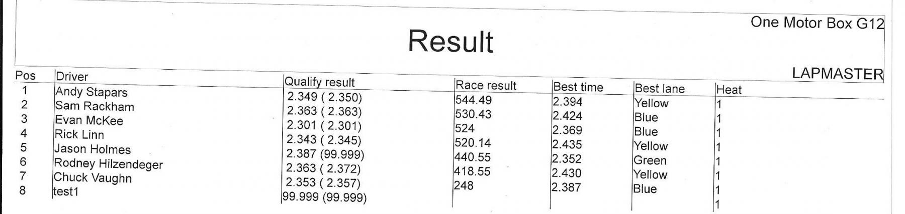 142020 omb results.jpeg