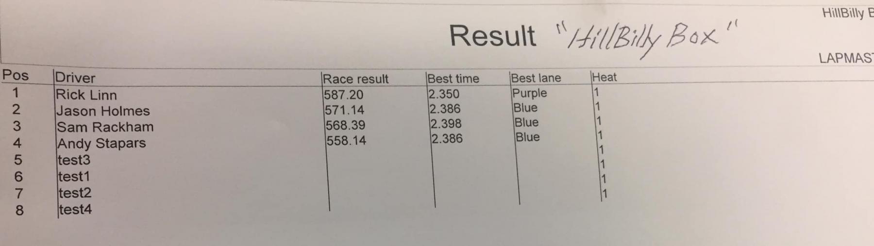 142020 hillbox results.jpg
