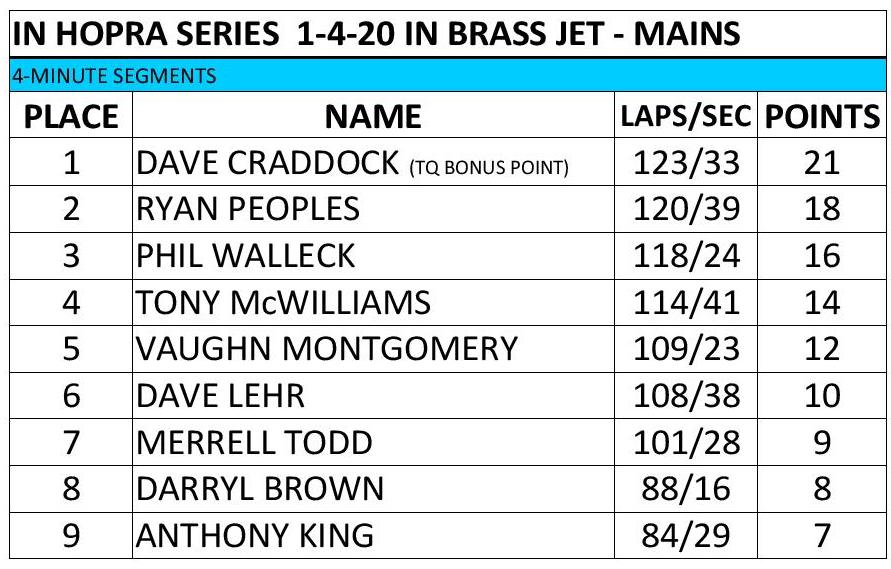 2019-2020 Race 4-IN Brass Jet Mains.jpg