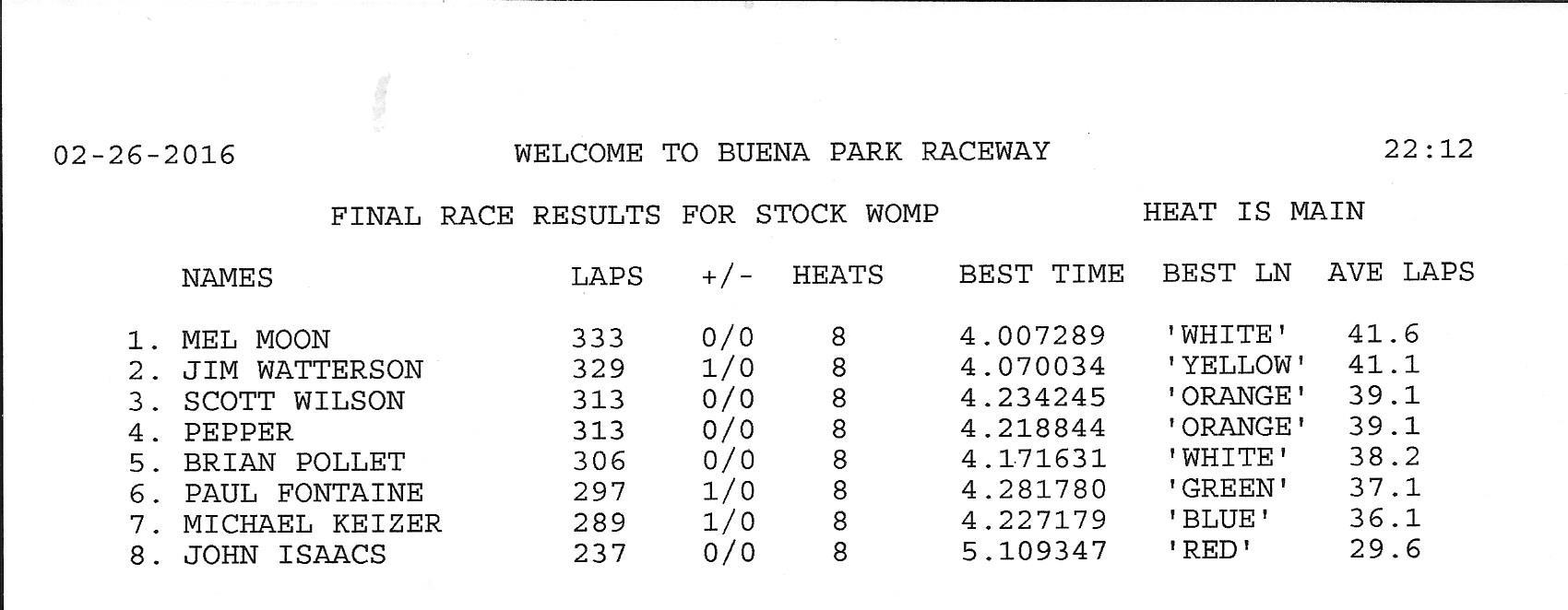 22616 womp results.jpg