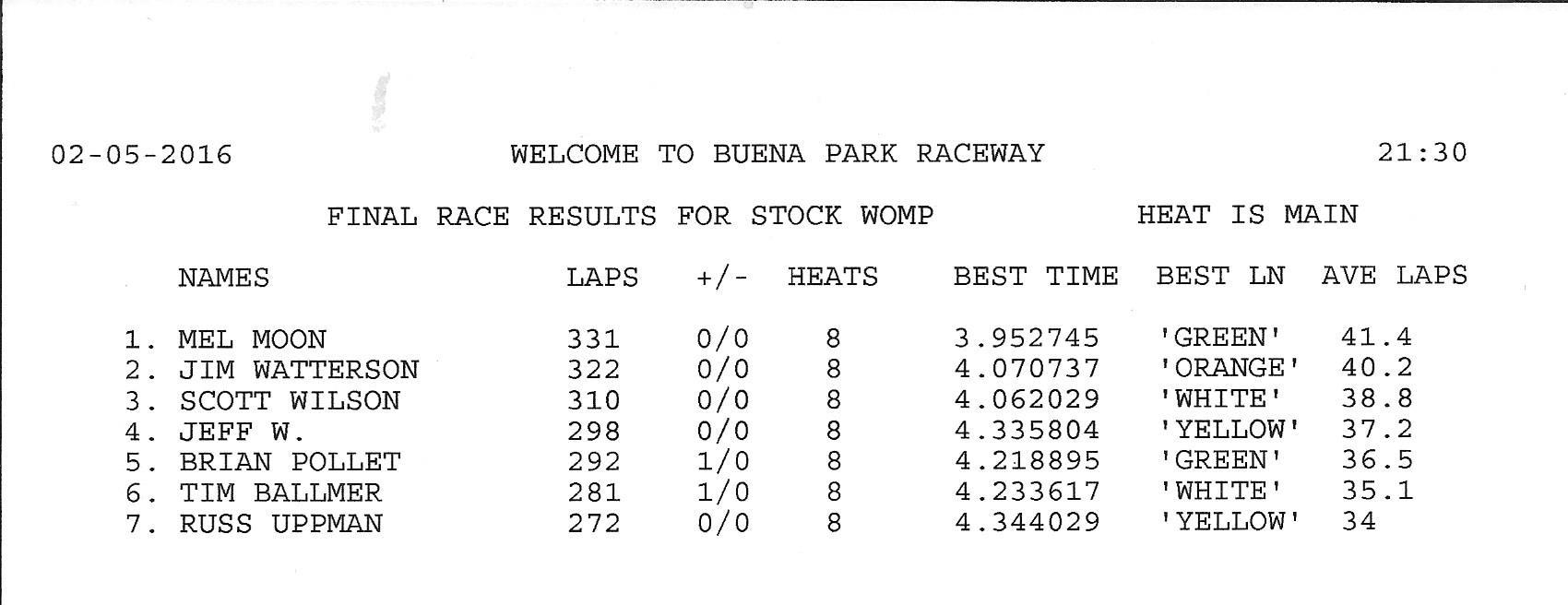 2516 womp results.jpg