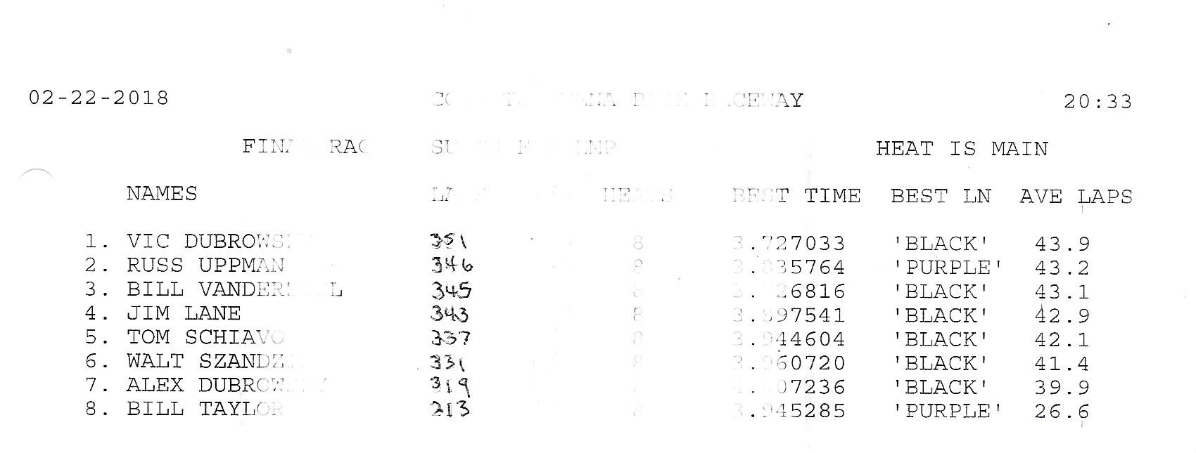 22218 lmp results.jpeg
