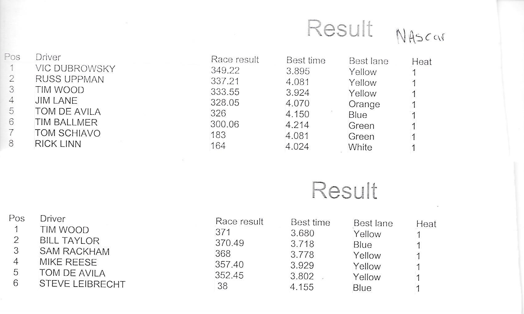 21518 lmp results.jpeg