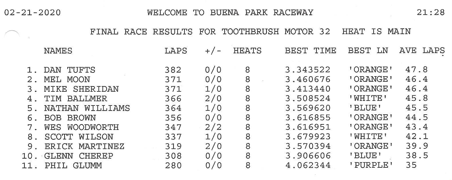 22120 tb results.jpeg