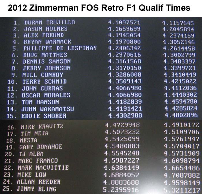 2012_zimmerman_f1_qualif_times.jpg