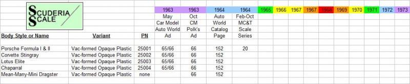 Scuderia Scale Bodies.jpg