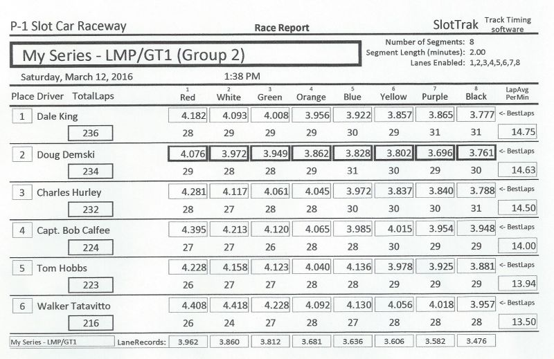 MySeries 2016 LMP Grp2 3-12-2016.jpg