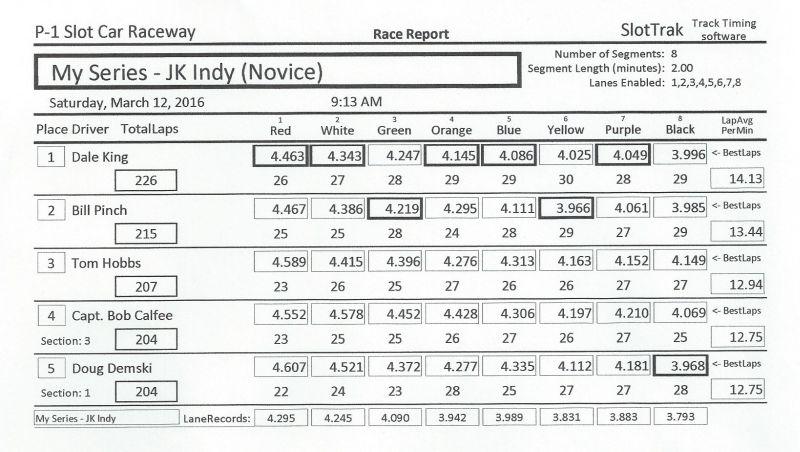 MySeries 2016 Indy Car grp2 3-12-2016.jpg