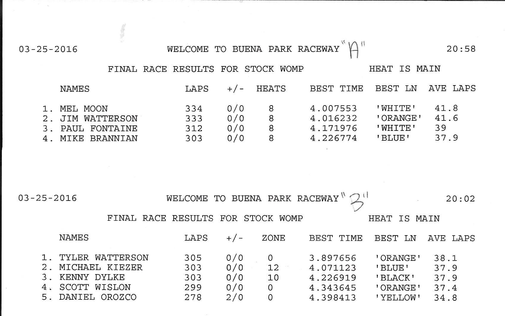 32516 womp results.jpg