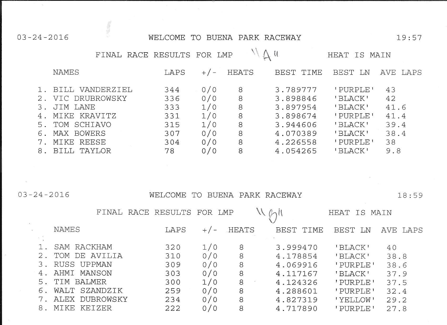 32416 lmp results.jpg