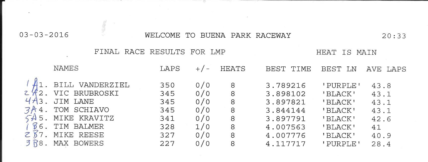 3316 lmp results.jpg