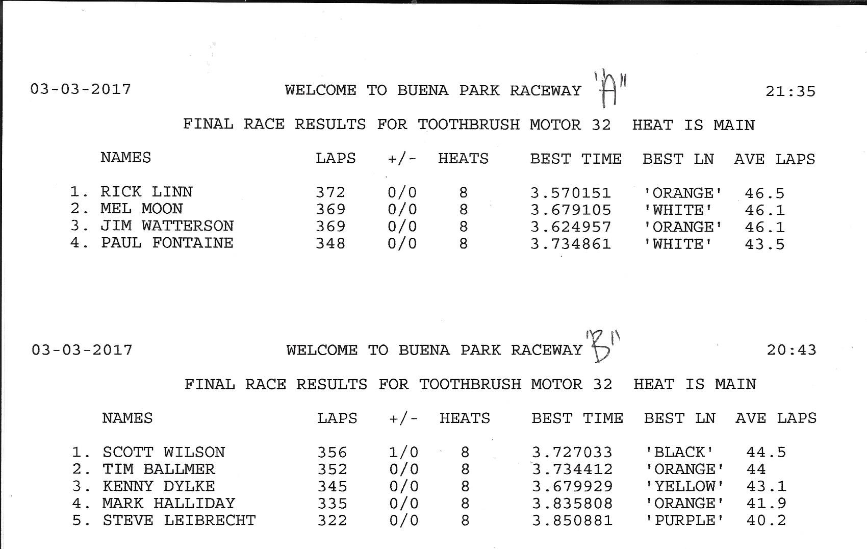 3317 womp results.jpg