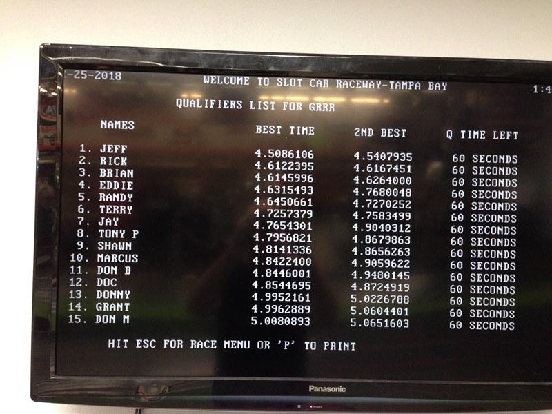 2.25.18 GRRR CanAm Qualifying.jpg