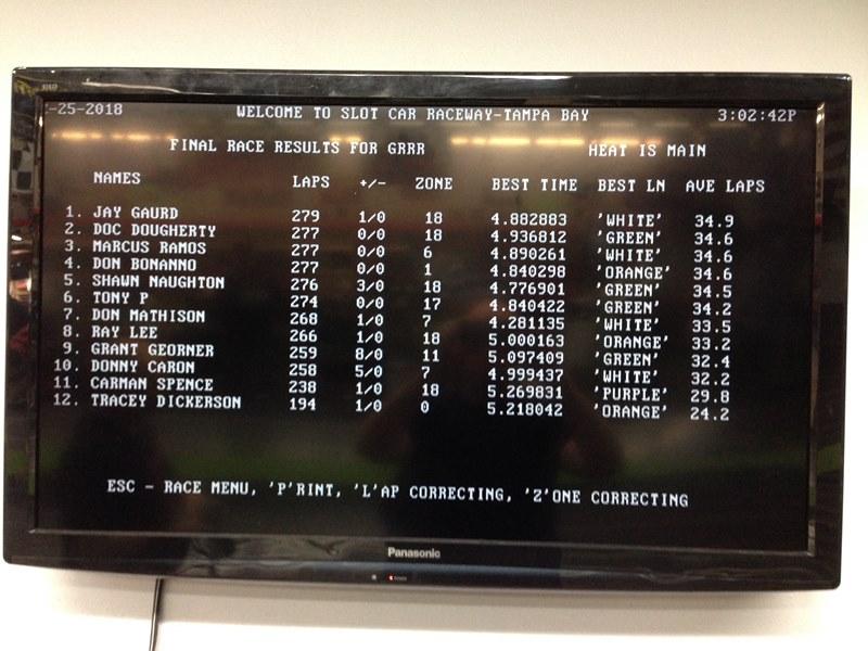 2.25.18 GRRR CanAm B Main Results.jpg