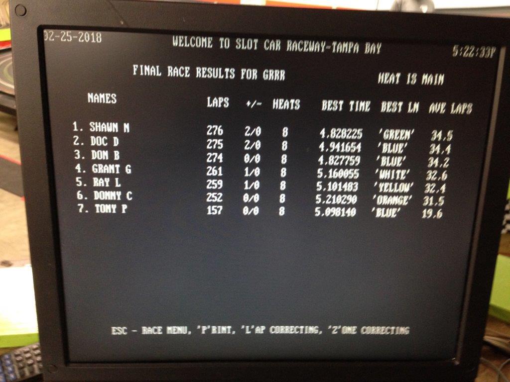 2.26.18 GRRR F1 Heat 1 Results.jpg