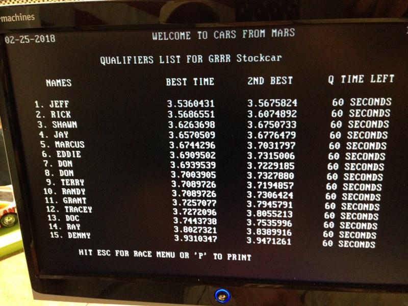 2.25.18 GRRR Stockcar Qualifying.jpg
