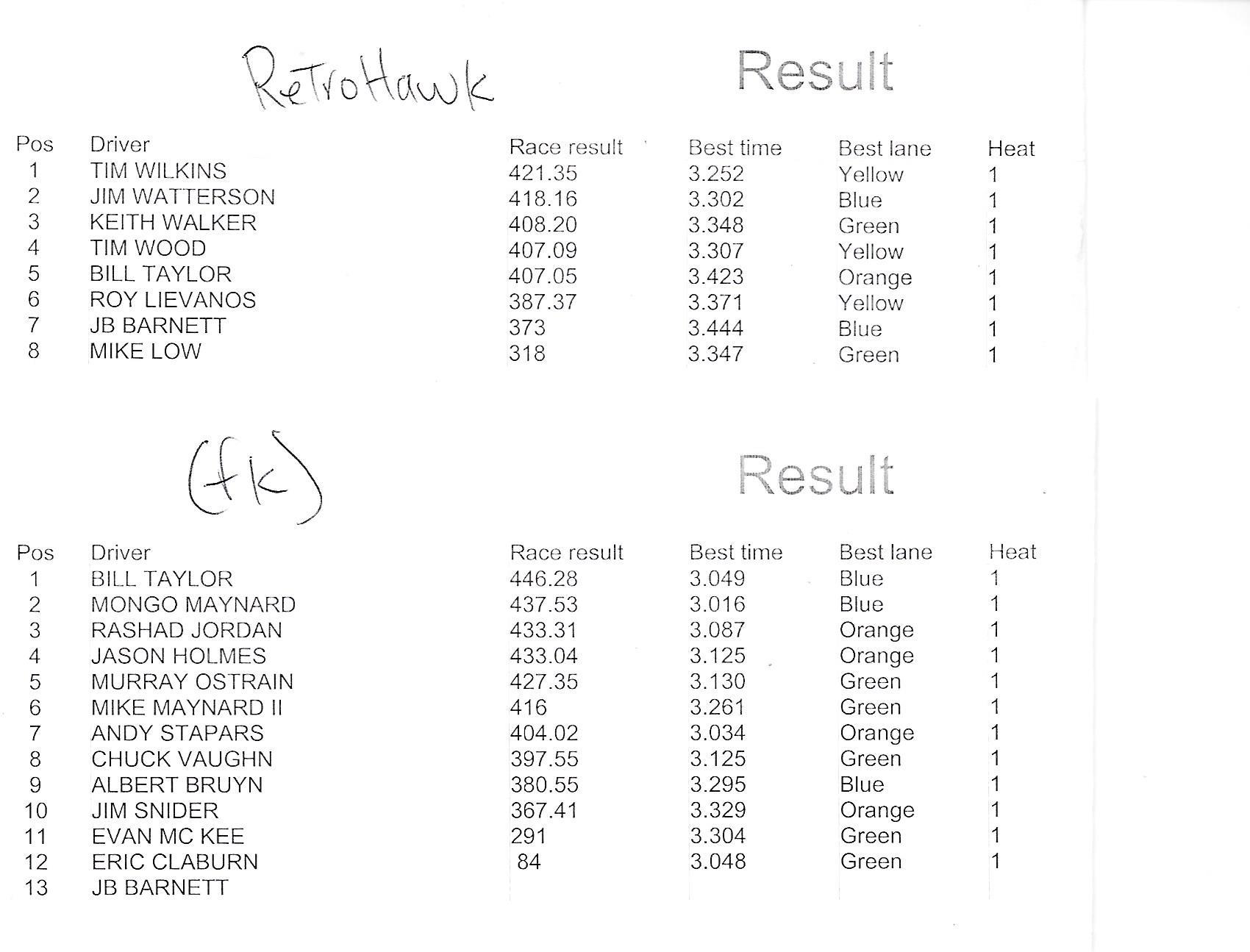 3418 hw Results.jpeg