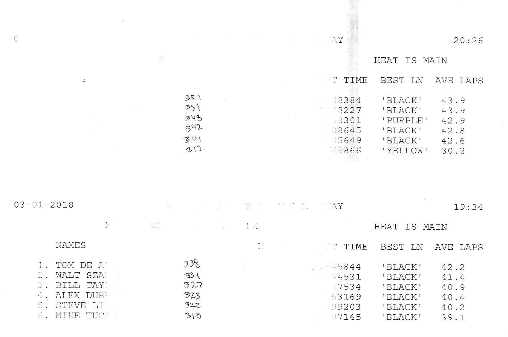 3118 lmp results.jpeg
