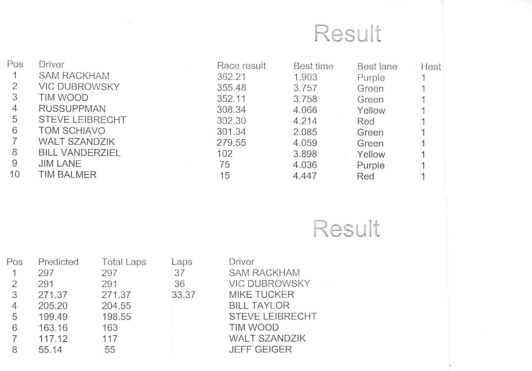 31518 lmp results.jpeg