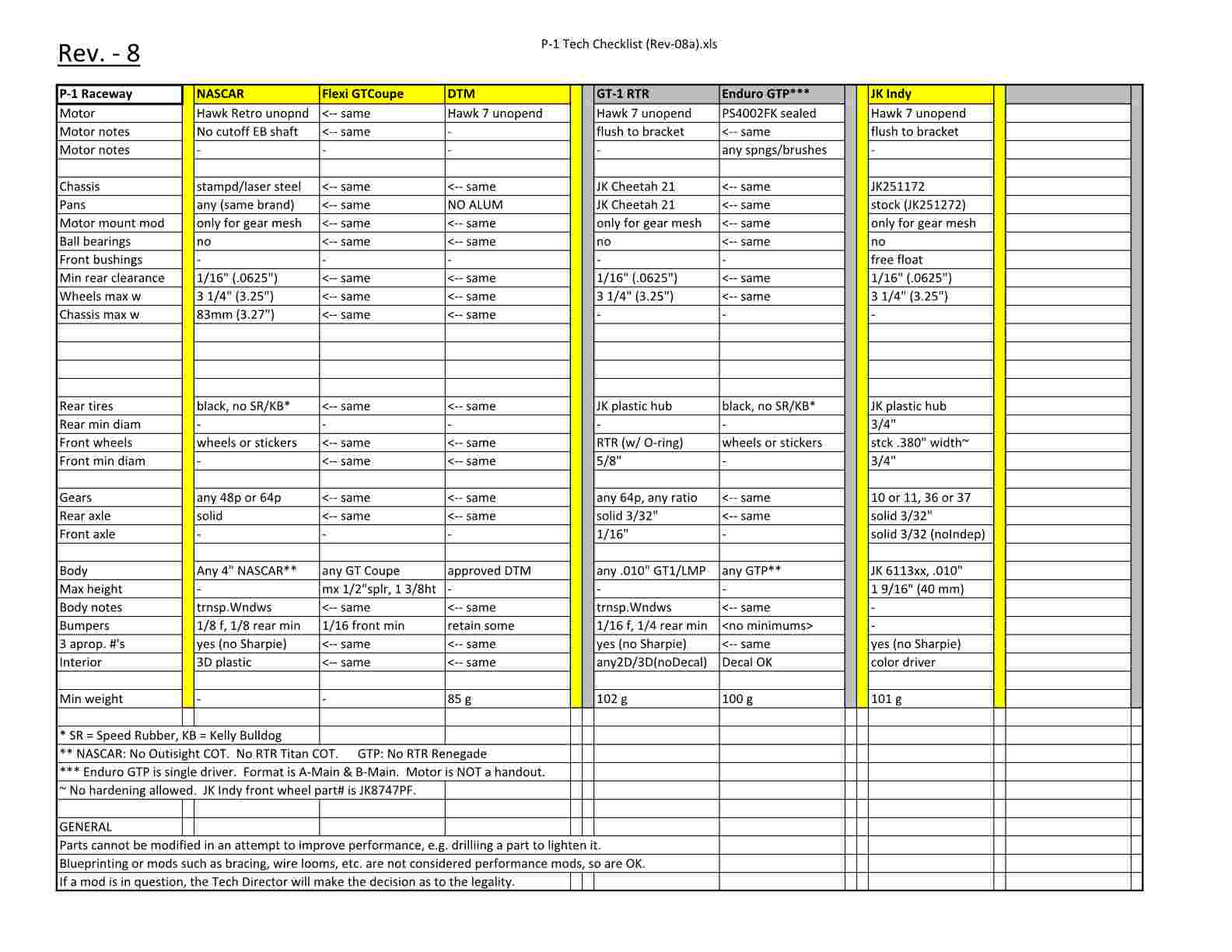 P-1 Tech Checklist (Rev-08a)1.jpg