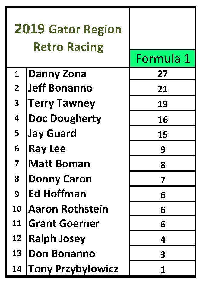 GRRR-2019-F1-Through Round #2.jpg