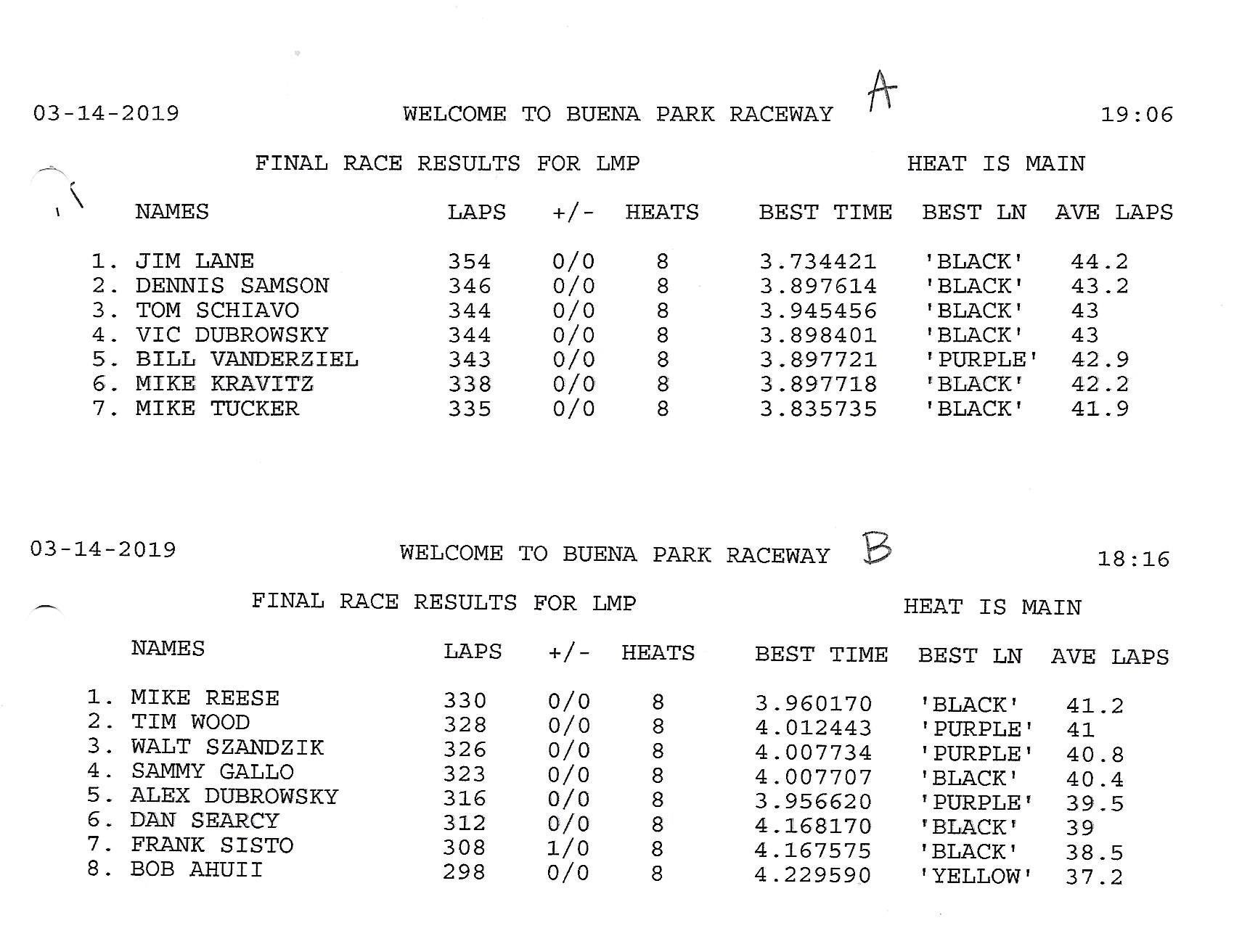 31419 lmp results.jpeg