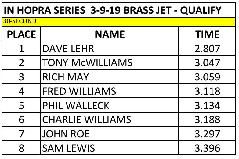 IN HOPRA Series 3-9-19 Brass Jet Qualify Results-page-001.jpg