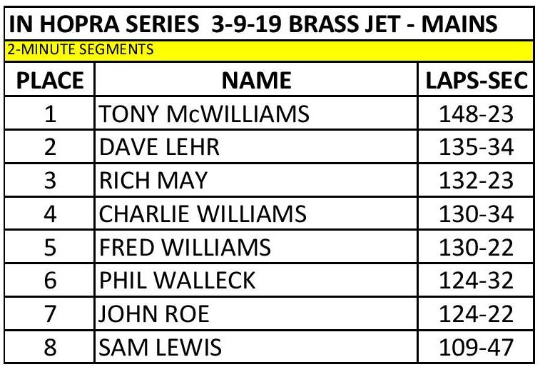 IN HOPRA Series 3-9-19 Brass Jet Mains Results-page-001.jpg