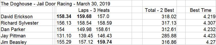 Results - 20190330.jpg
