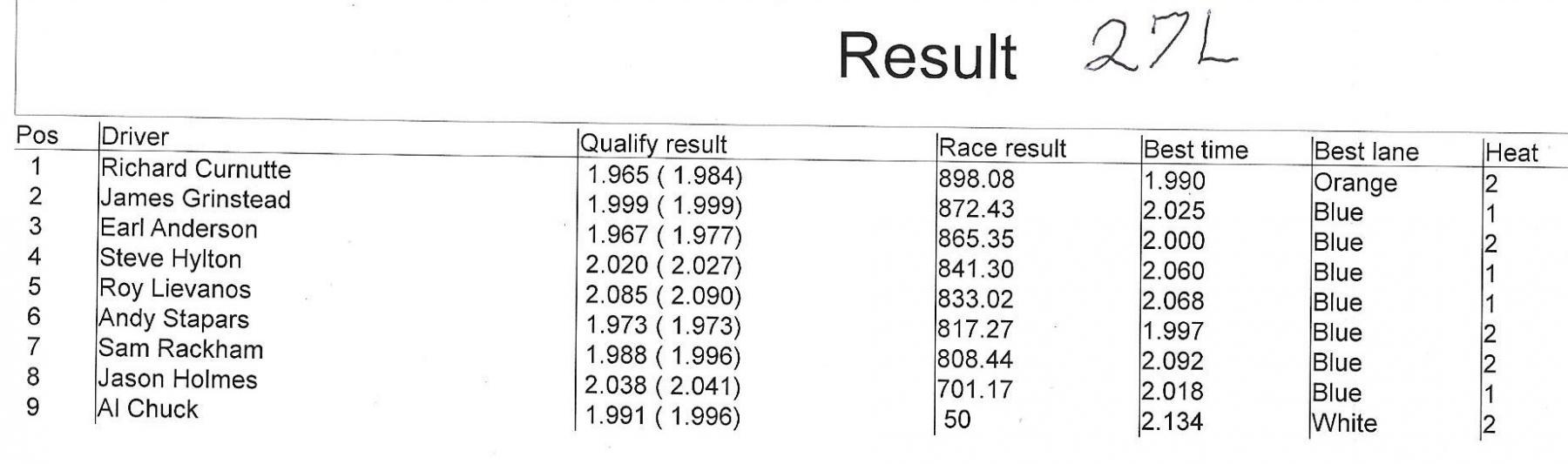 3820 27lite results.jpeg