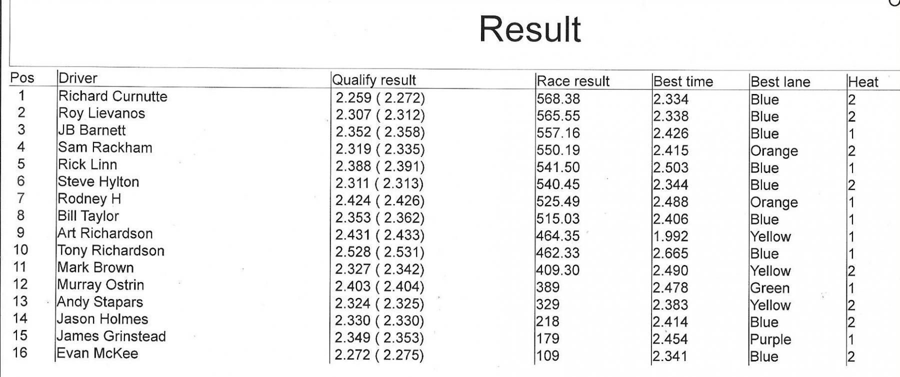 3720 omb results.jpeg