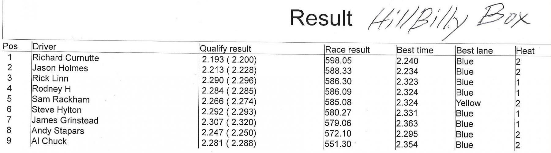 3720 hbb results.jpeg