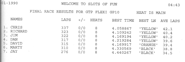 Flexi GTP laps.jpg