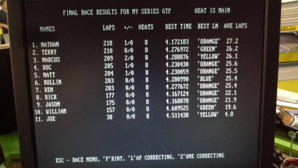 PP GTP G1 race results 4-9-2016.jpg