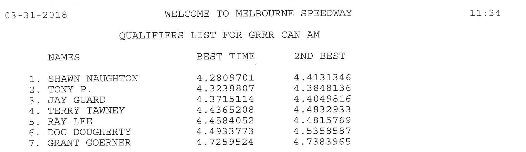 3.31.18 GRRR Can-Am Qualifying Results.jpg