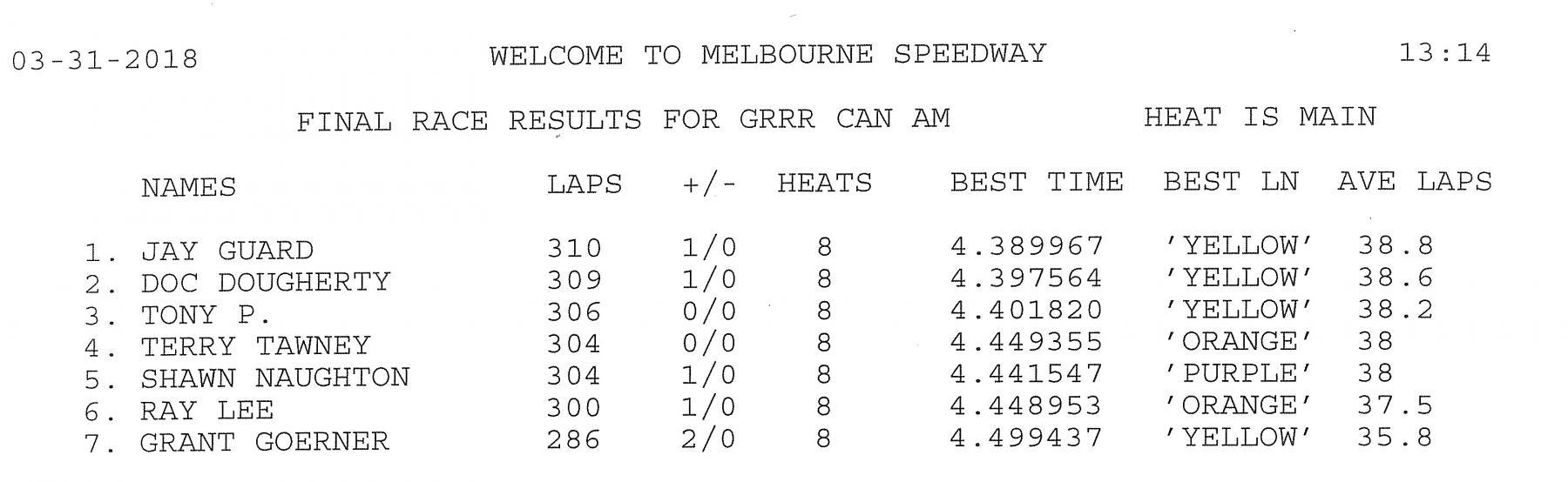 3.31.18 GRRR Can-Am Race Results.jpg