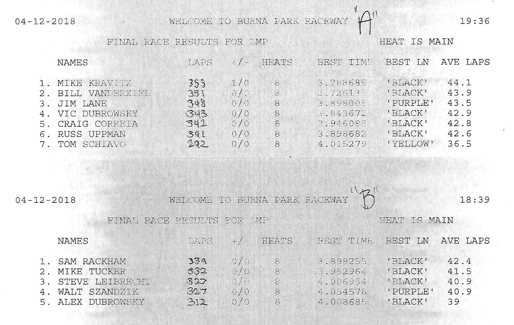 41218 lmp results.jpeg