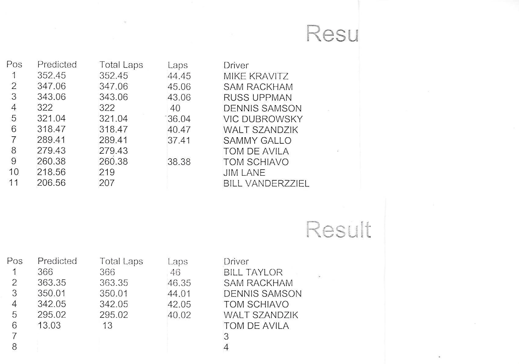 41918 lmp king results.jpeg