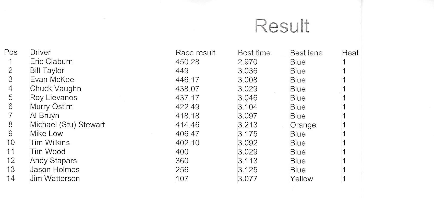 4818 hw results.jpeg